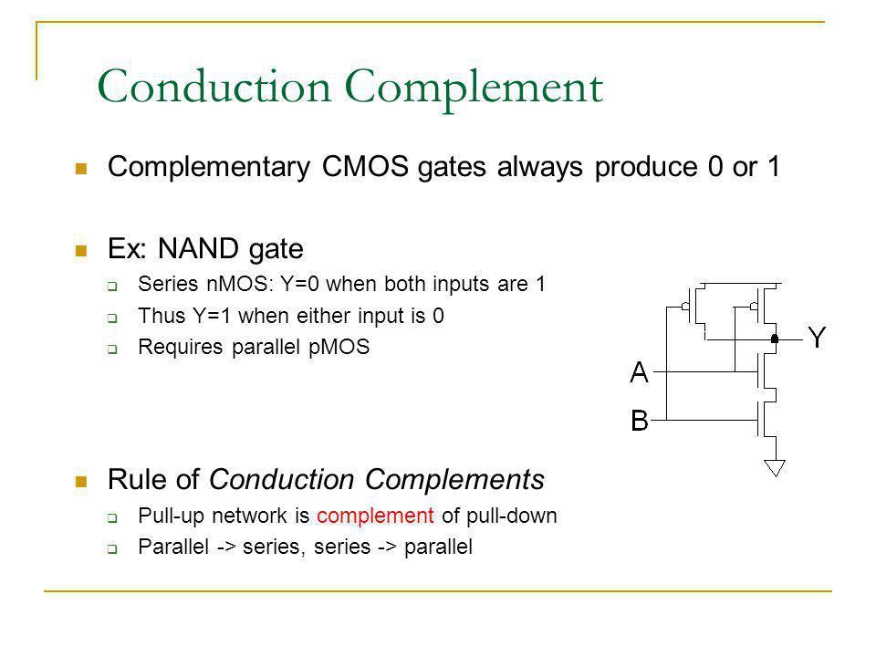 Conduction Complement