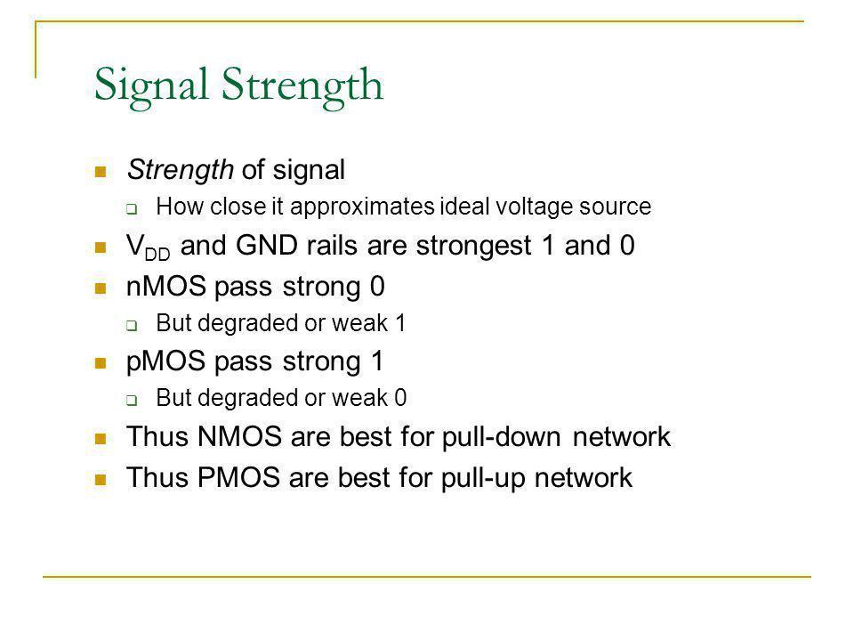 Signal Strength Strength of signal