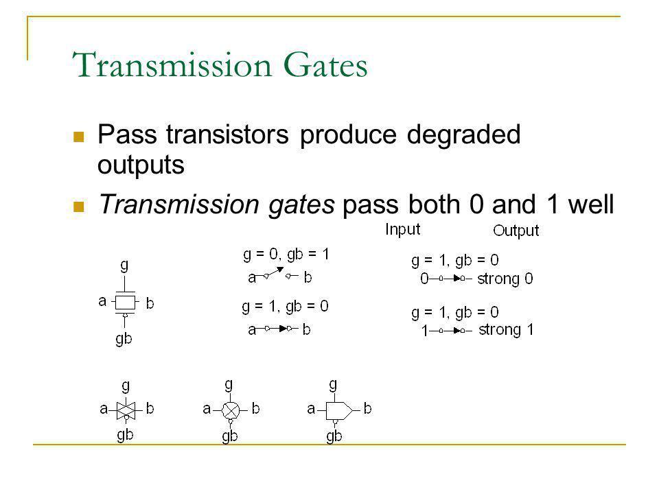 Transmission Gates Pass transistors produce degraded outputs