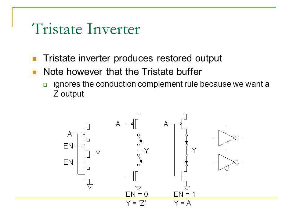Tristate Inverter Tristate inverter produces restored output