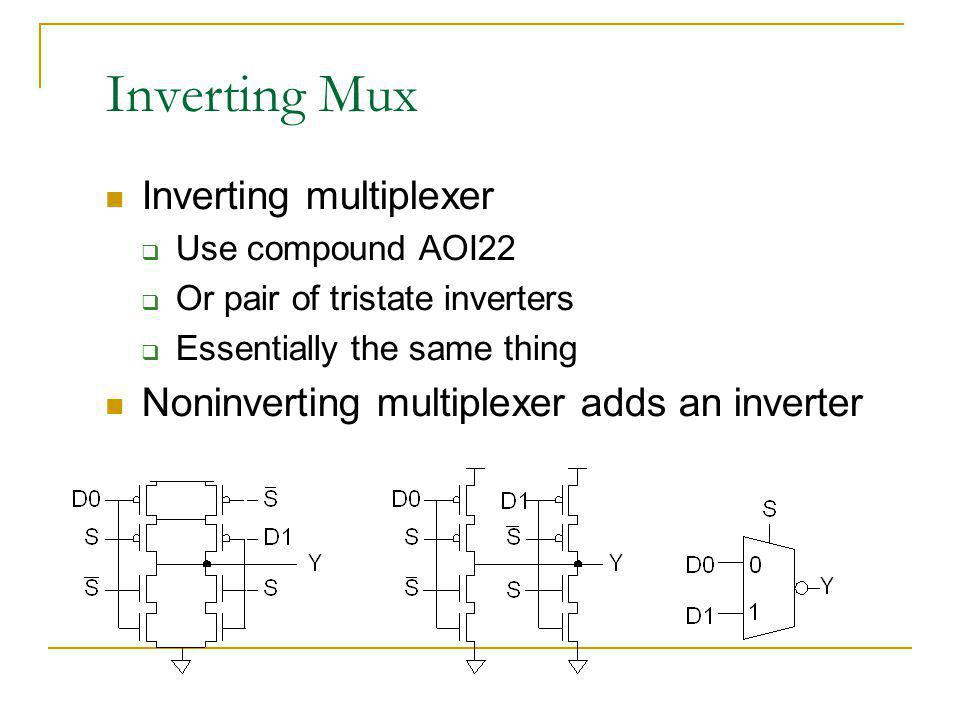Inverting Mux Inverting multiplexer