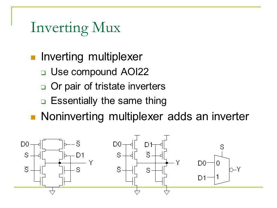 Inverting Mux Inverting multiplexer