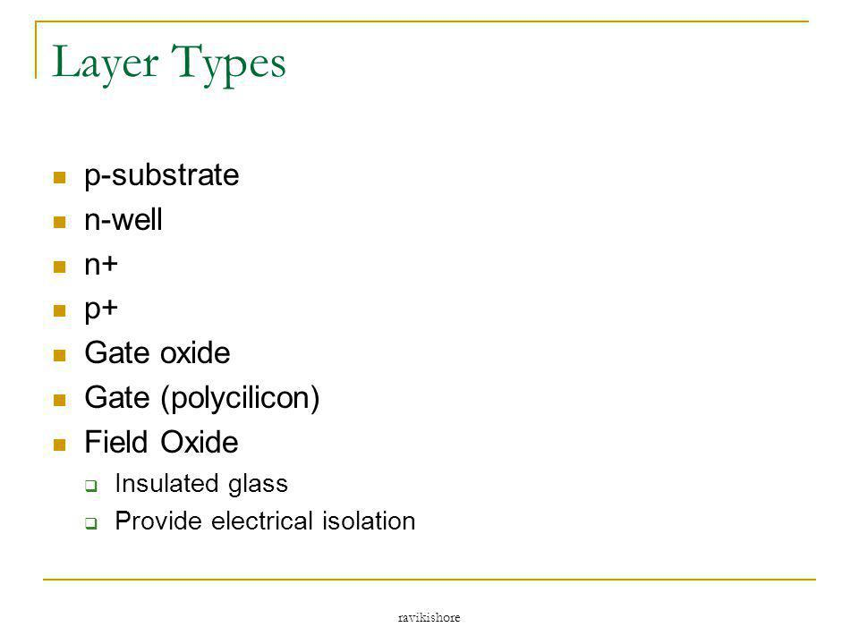 Layer Types p-substrate n-well n+ p+ Gate oxide Gate (polycilicon)