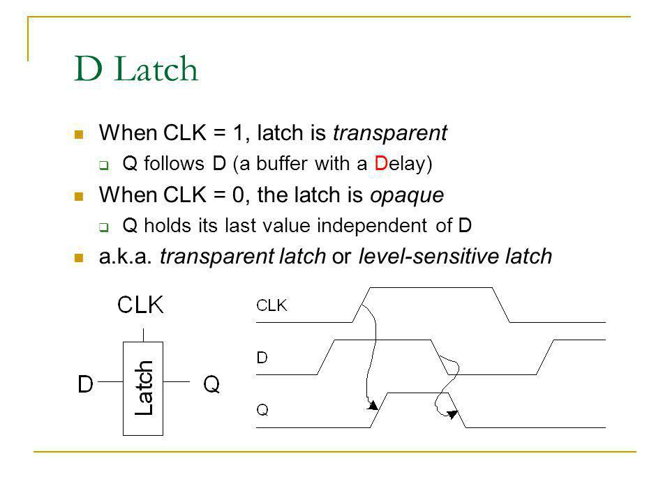 D Latch When CLK = 1, latch is transparent