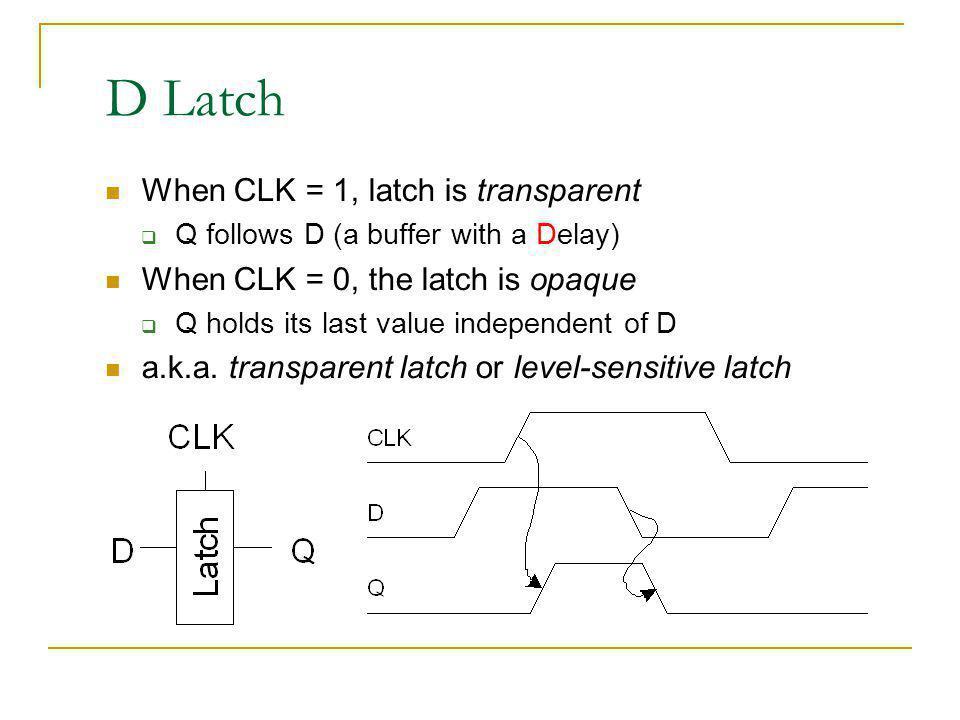 D Latch When CLK = 1, latch is transparent