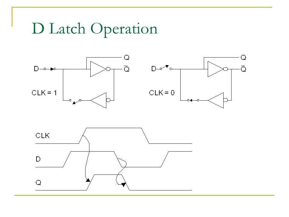 D Latch Operation