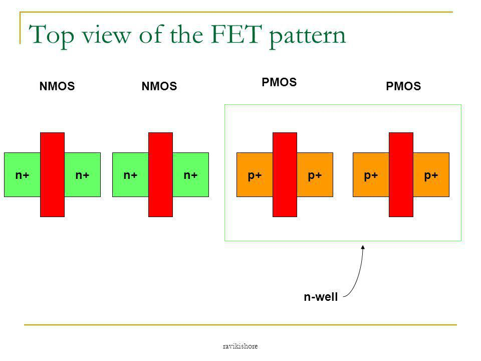 Top view of the FET pattern