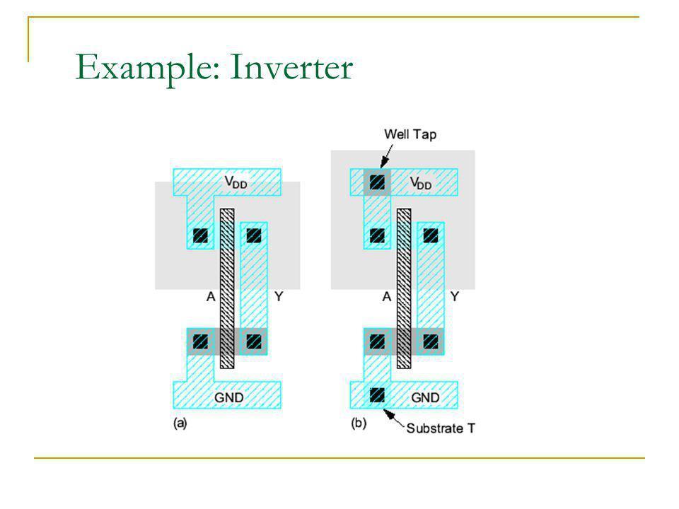 Example: Inverter