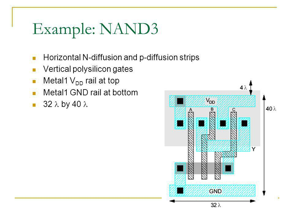 Example: NAND3 Horizontal N-diffusion and p-diffusion strips