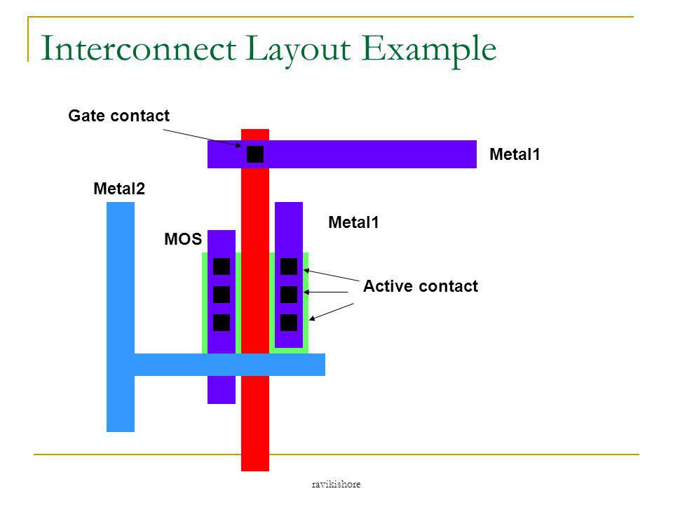 Interconnect Layout Example