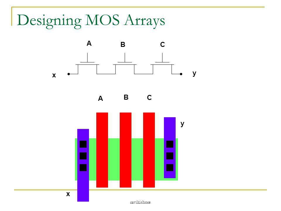 Designing MOS Arrays A B C y x A B C y x ravikishore
