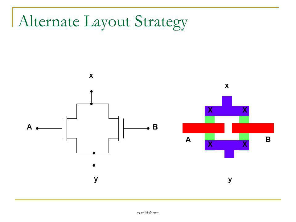 Alternate Layout Strategy