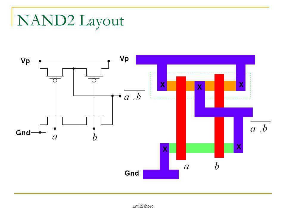 NAND2 Layout Vp Gnd Vp X X X X X Gnd ravikishore