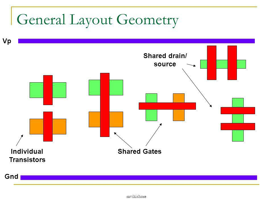 General Layout Geometry
