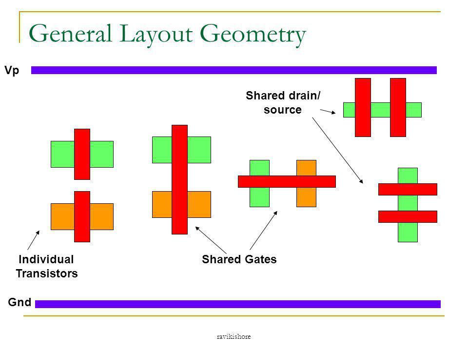 General Layout Geometry
