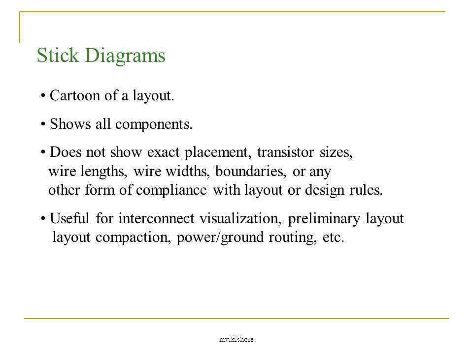 Stick Diagrams Cartoon of a layout. Shows all components.