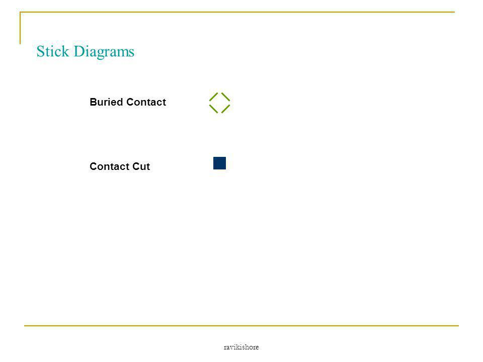 Stick Diagrams Buried Contact Contact Cut ravikishore