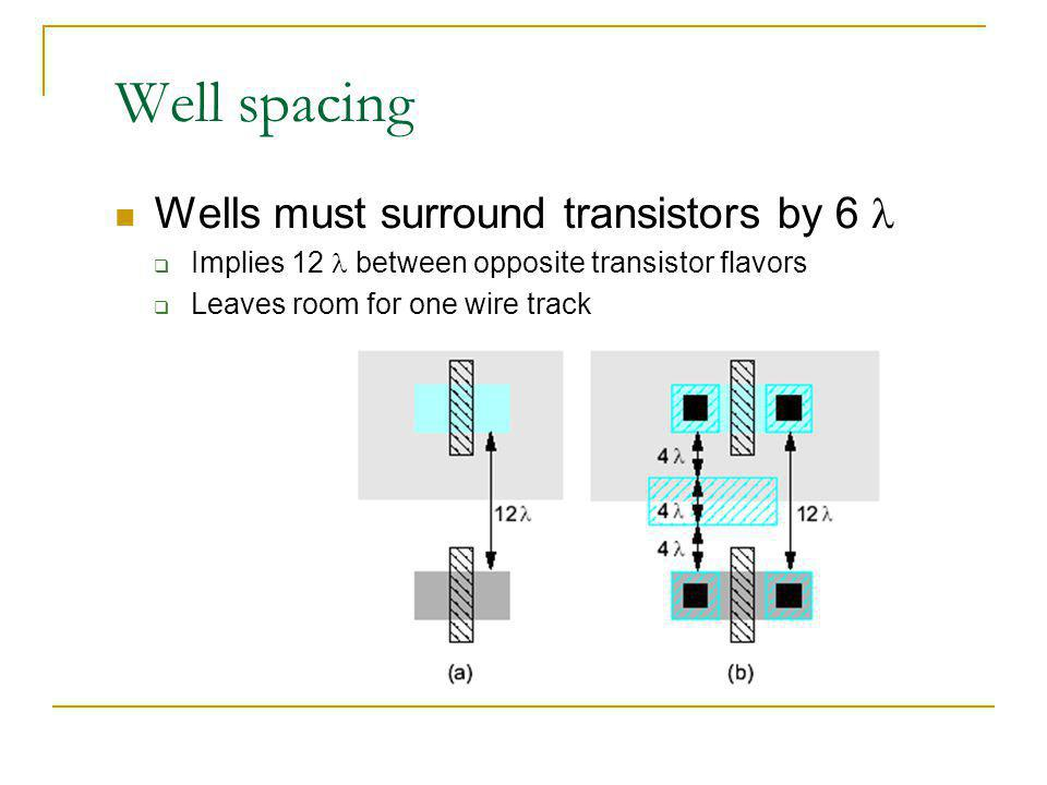 Well spacing Wells must surround transistors by 6 