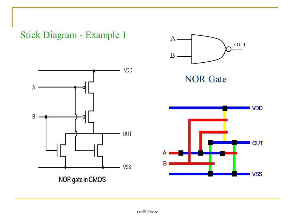 Stick Diagram - Example I