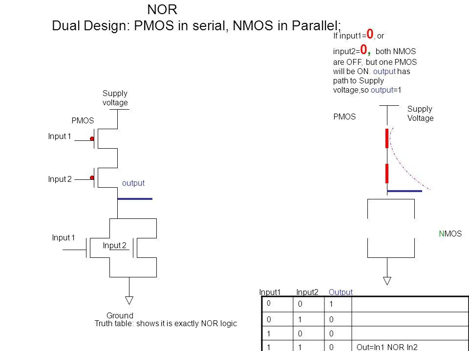 Dual design: 举例:NOR与或门:NMOS 并联时,PMOS对偶的部分 串联DDual Design: PMOS in serial, NMOS in Parallel;