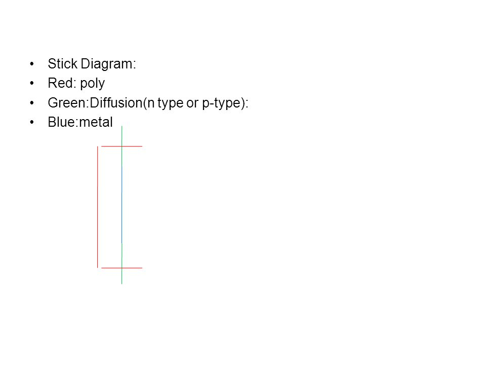 Stick Diagram: Red: poly Green:Diffusion(n type or p-type): Blue:metal