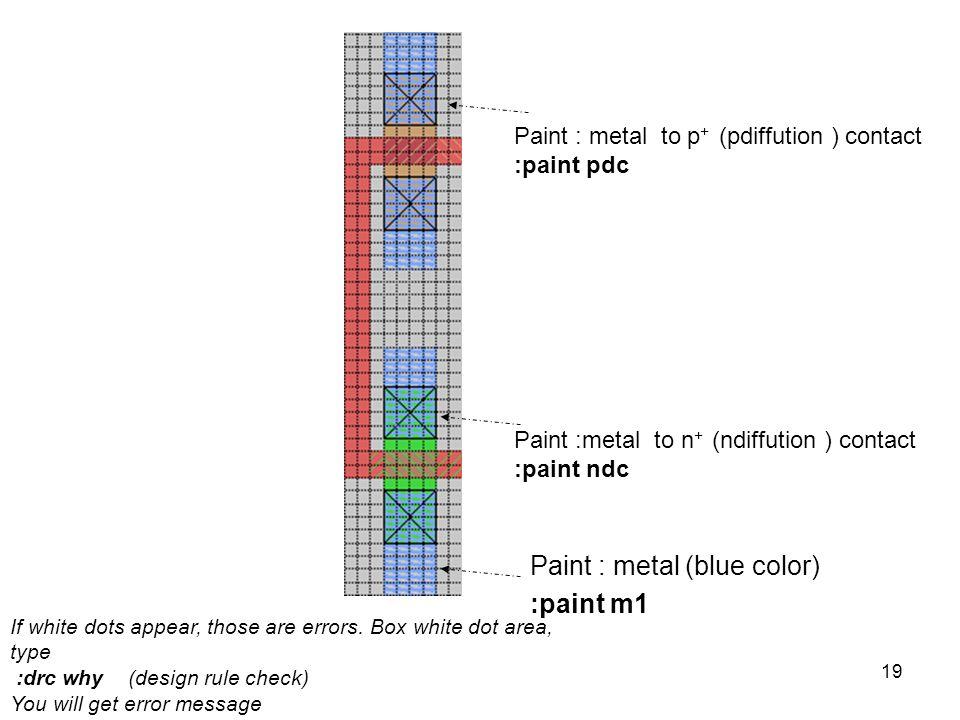 Paint : metal (blue color) :paint m1