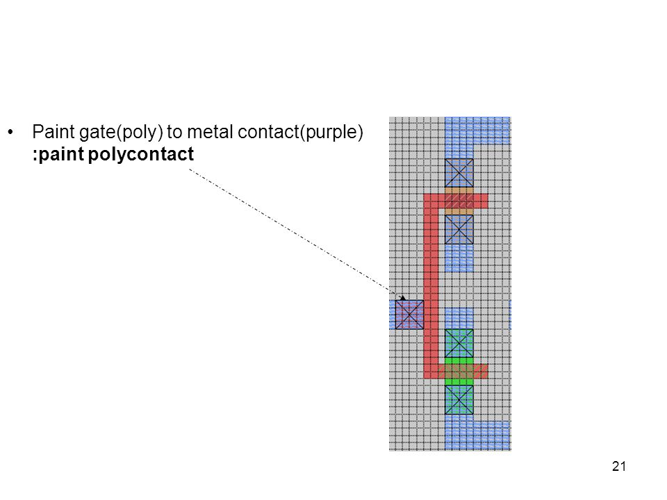 Paint gate(poly) to metal contact(purple) :paint polycontact