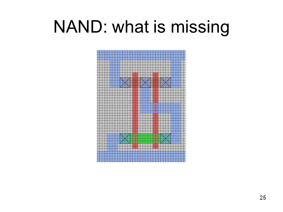 NAND: what is missing