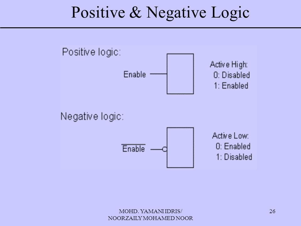 Positive & Negative Logic