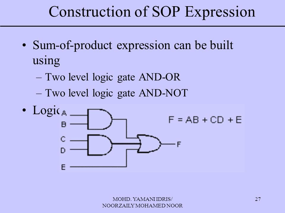 Construction of SOP Expression