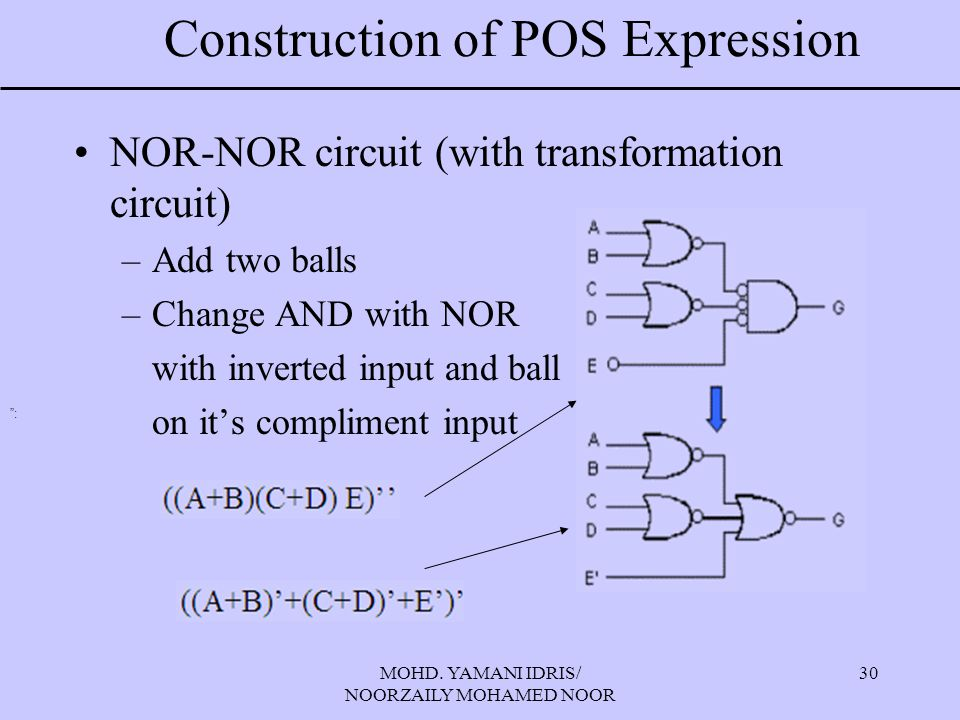 Construction of POS Expression