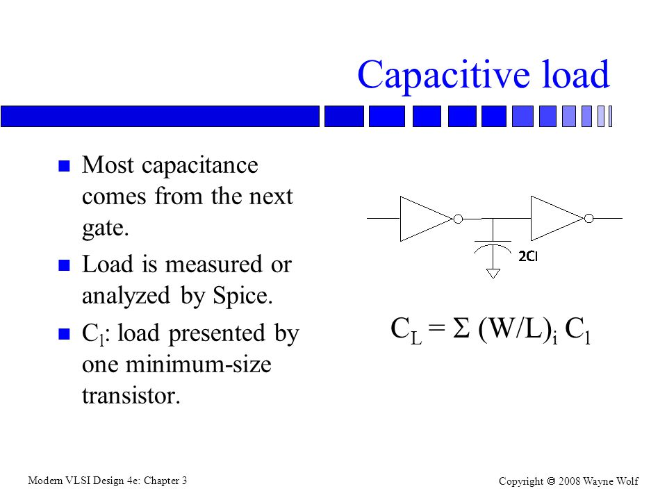 Capacitive load CL = S (W/L)i Cl