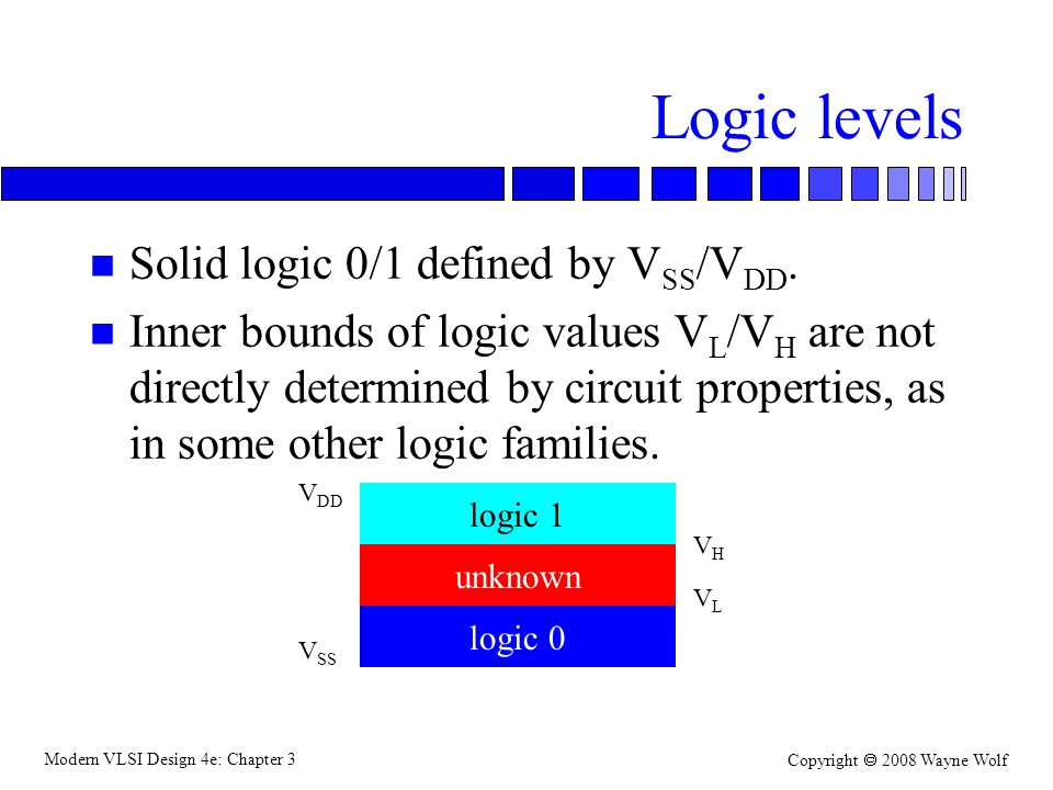 Logic levels Solid logic 0/1 defined by VSS/VDD.