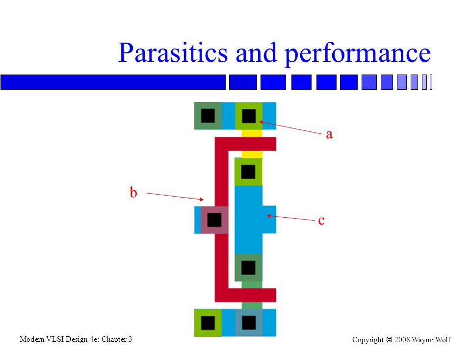 Parasitics and performance