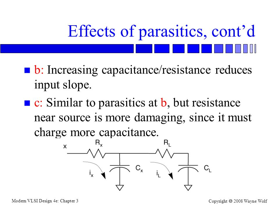 Effects of parasitics, cont'd