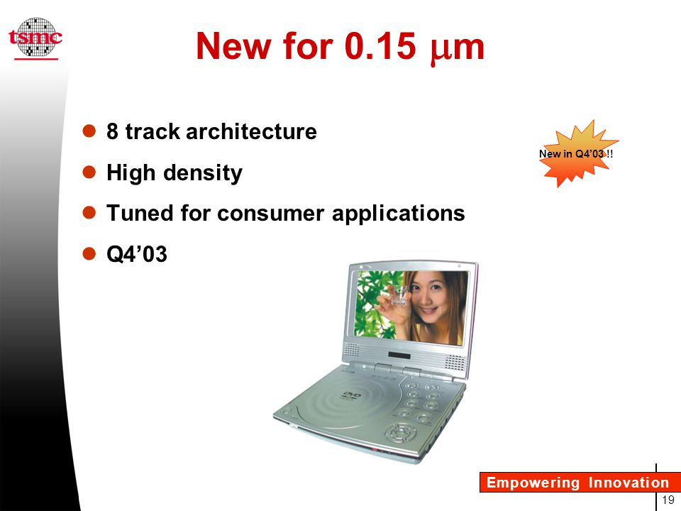 New for 0.15 mm 8 track architecture High density