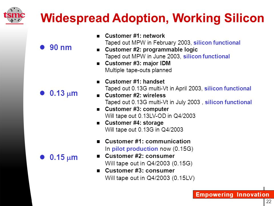 Widespread Adoption, Working Silicon