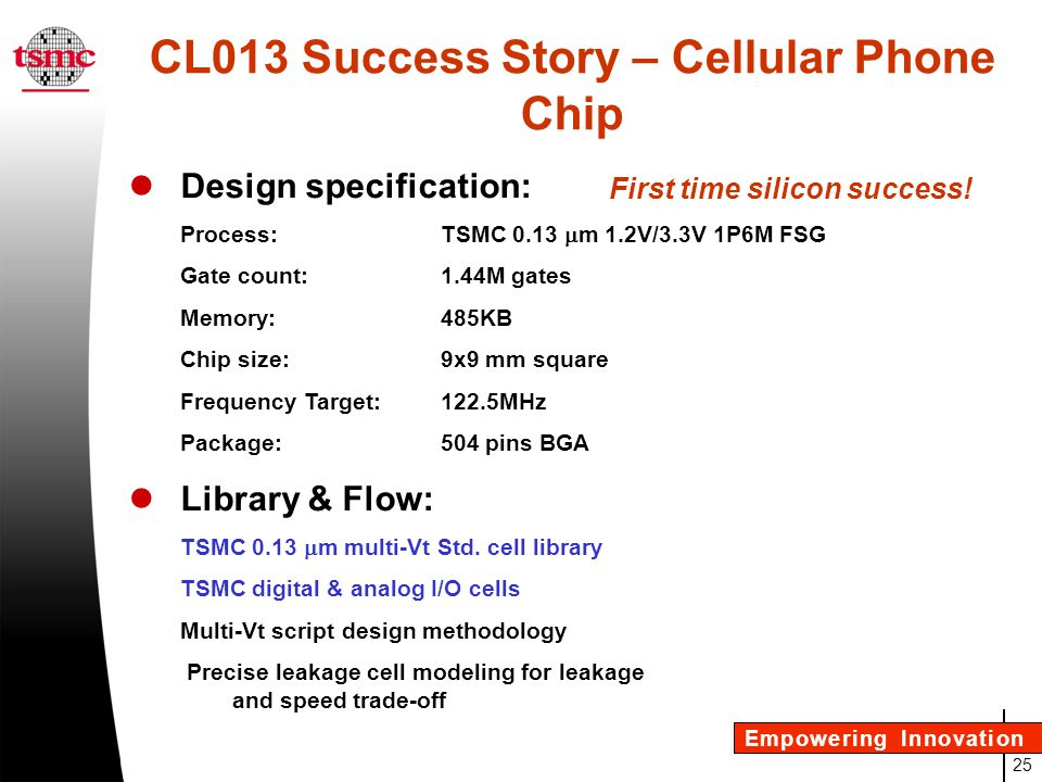 CL013 Success Story – Cellular Phone Chip First time silicon success!