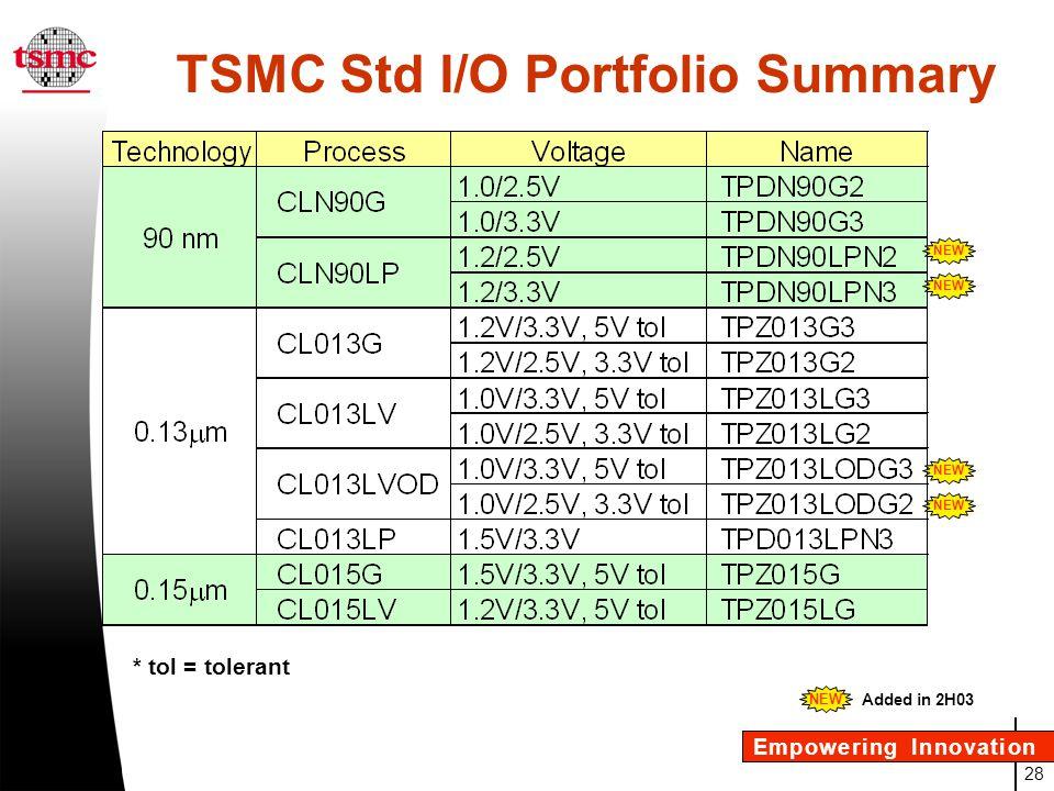 TSMC Std I/O Portfolio Summary