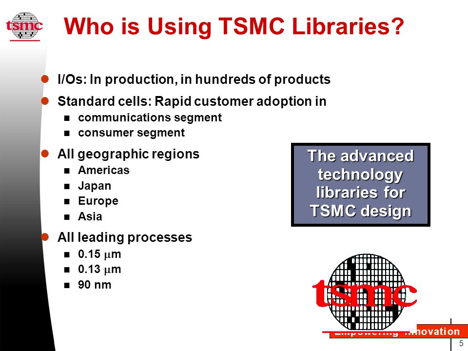 Who is Using TSMC Libraries