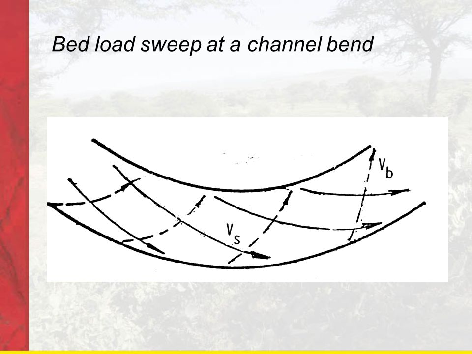 Bed load sweep at a channel bend