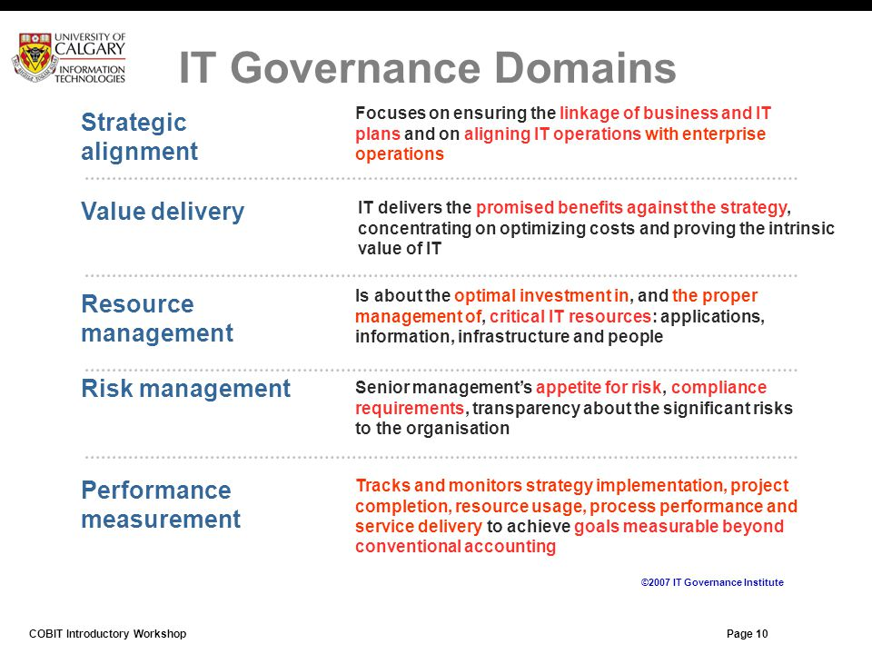 IT Governance Domains Strategic alignment Value delivery Resource