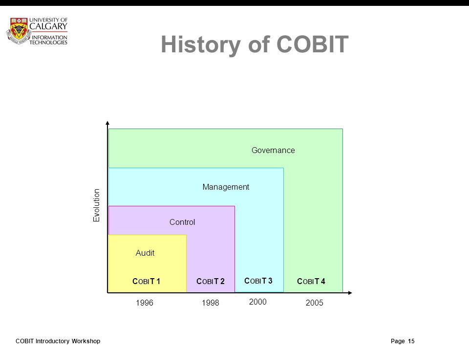 History of COBIT Page 14 Evolution Governance COBIT 4 2005 COBIT 3