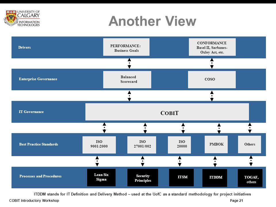 Enterprise Governance Best Practice Standards