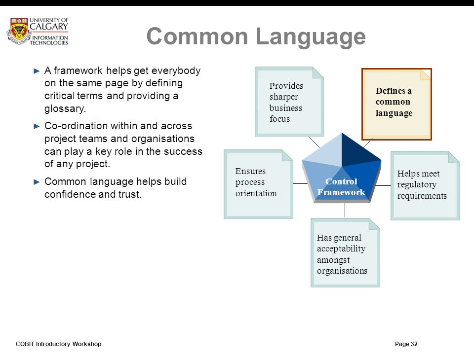 Common Language A framework helps get everybody on the same page by defining critical terms and providing a glossary.