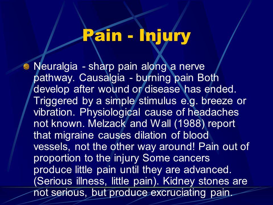 Pain - Injury