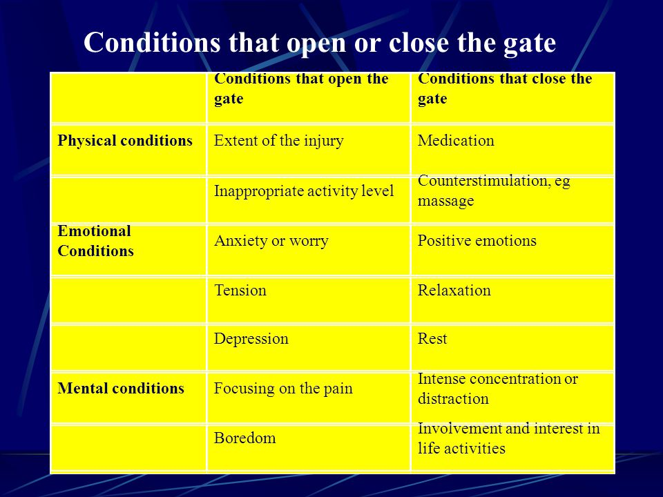 Conditions that open or close the gate