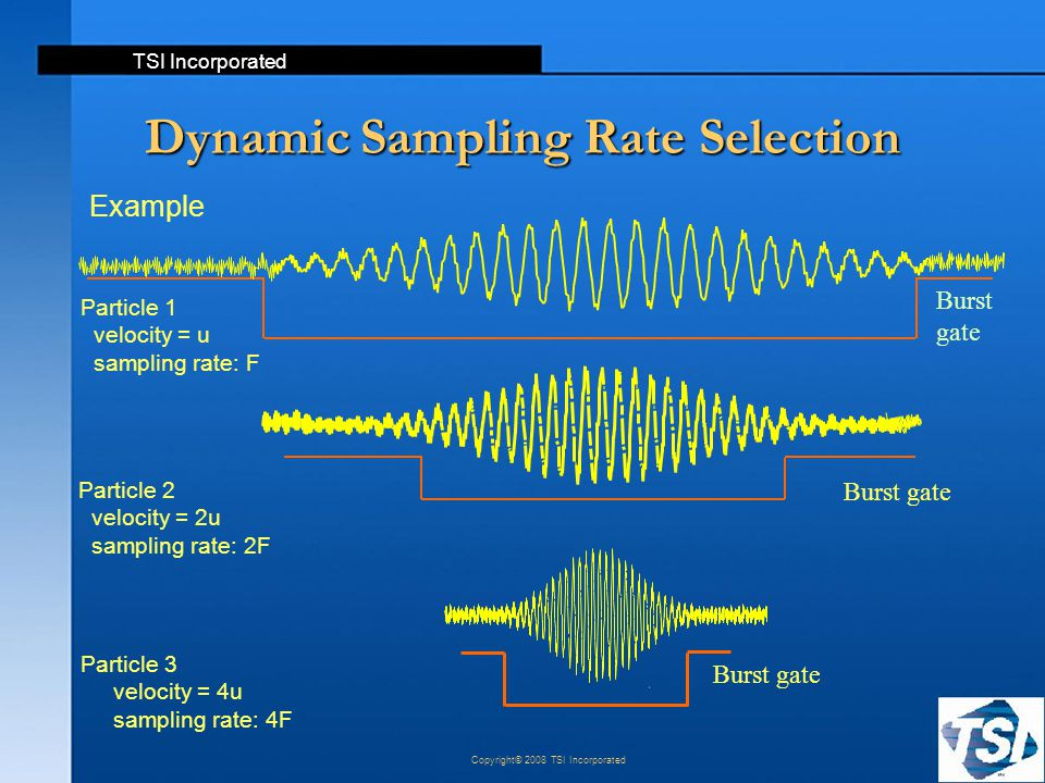 Dynamic Sampling Rate Selection
