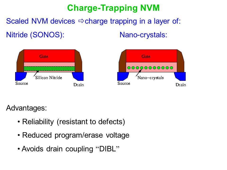 Charge-Trapping NVM Scaled NVM devices charge trapping in a layer of: