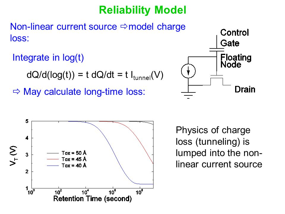 Reliability Model Non-linear current source model charge loss: